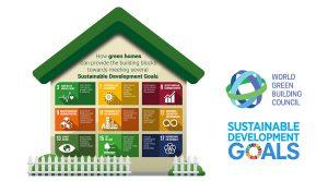 بهینه سازی مصرف انرژی در ساختمان ها الگوهای کاهش هدر رفت انرژی و بهینه سازی مصرف انرژی در ساختمان ها و منازل مسکونی بهینه سازی مصرق انرژی در صنعت حمل و نقل