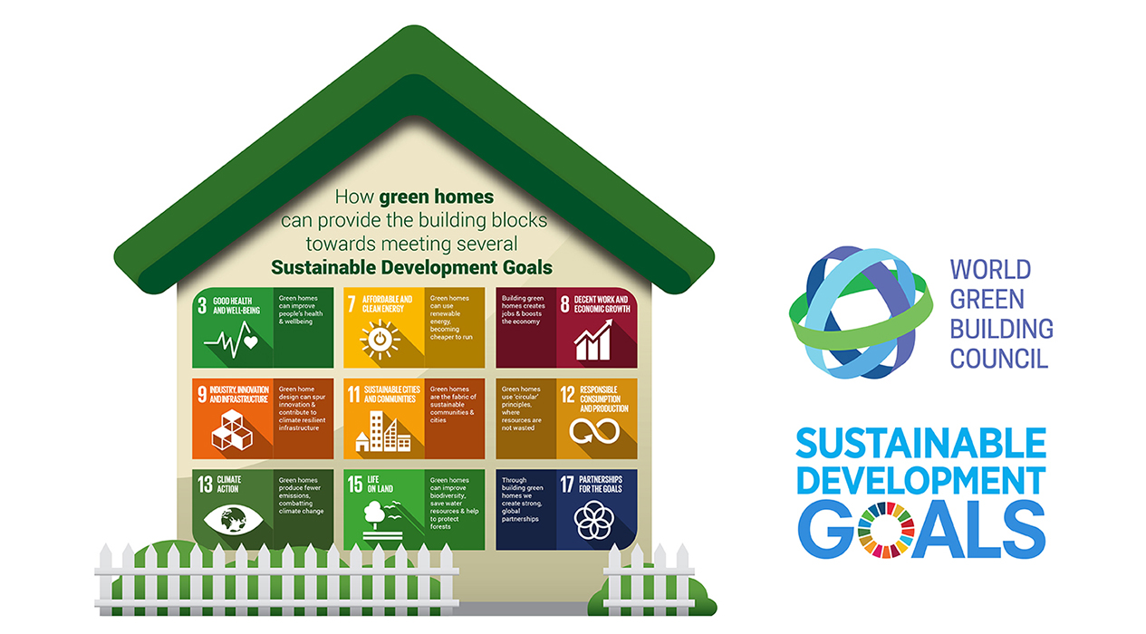 بهينه سازي مصرف انرژي در ساختمان ها الگوهای کاهش هدر رفت انرژی و بهینه سازی مصرف انرژی در ساختمان ها و منازل مسکونی بهینه سازی مصرق انرژی در صنعت حمل و نقل