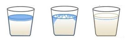نسبت آب به گچ آزمایش محاسبه نسبت آب و گچ سفیدکاری نسبت اختلاط آب و گچ سفیدکاری ساختمانی روش تعیین نسبت مخلوط کردن آب و گچ ساختمانی شرح آزمایش تعیین آب و گچ